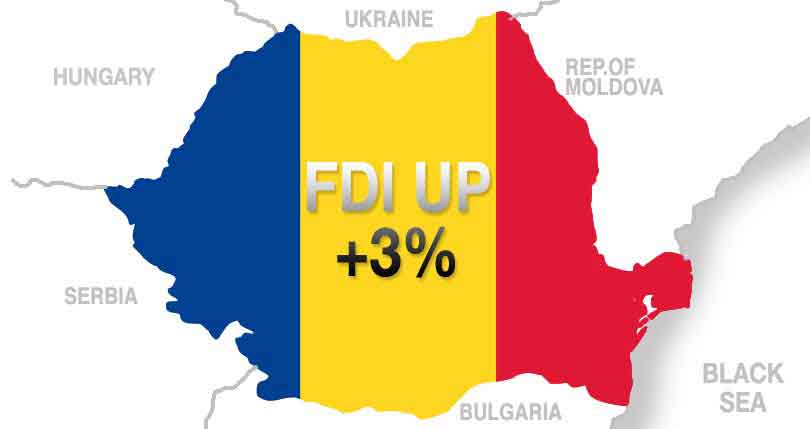 FDI into Romania 3% higher in 2018