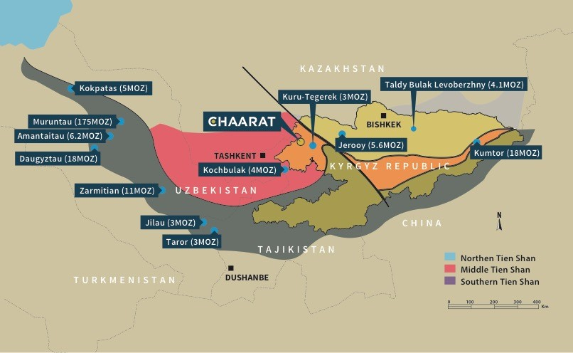 Chaarat Gold production sites