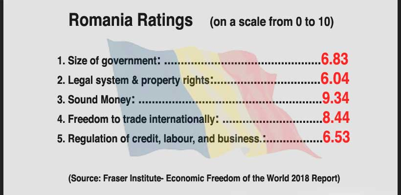 ROMANIA RATING