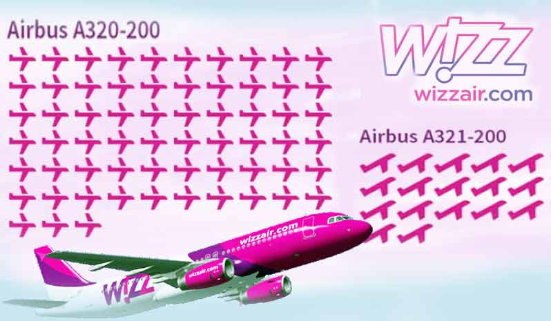 Wizz Air Profits Fly High In The Skies Investopress
