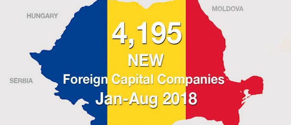 4195 newly established companies with foreign capital in Romania